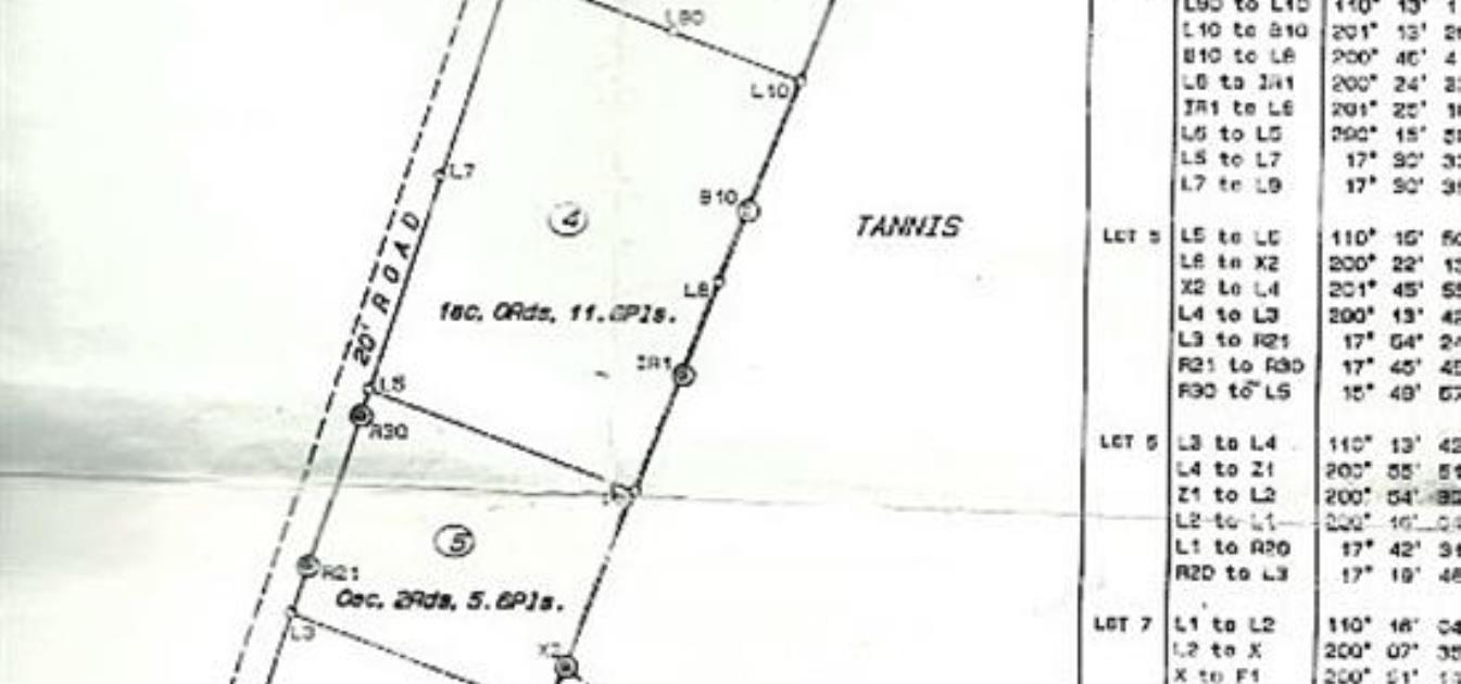 Ocar Plot of Land